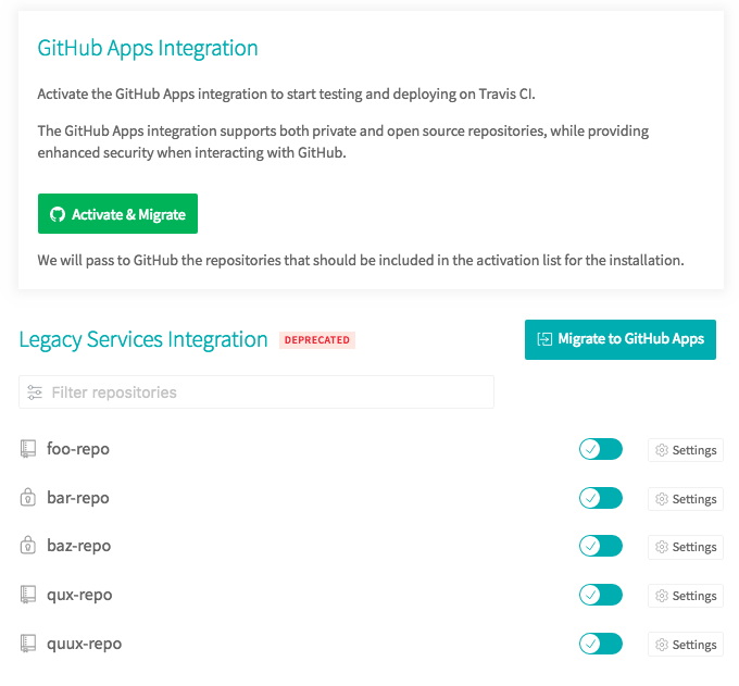 travis-ci.com profile page with legacy GitHub Services integration
